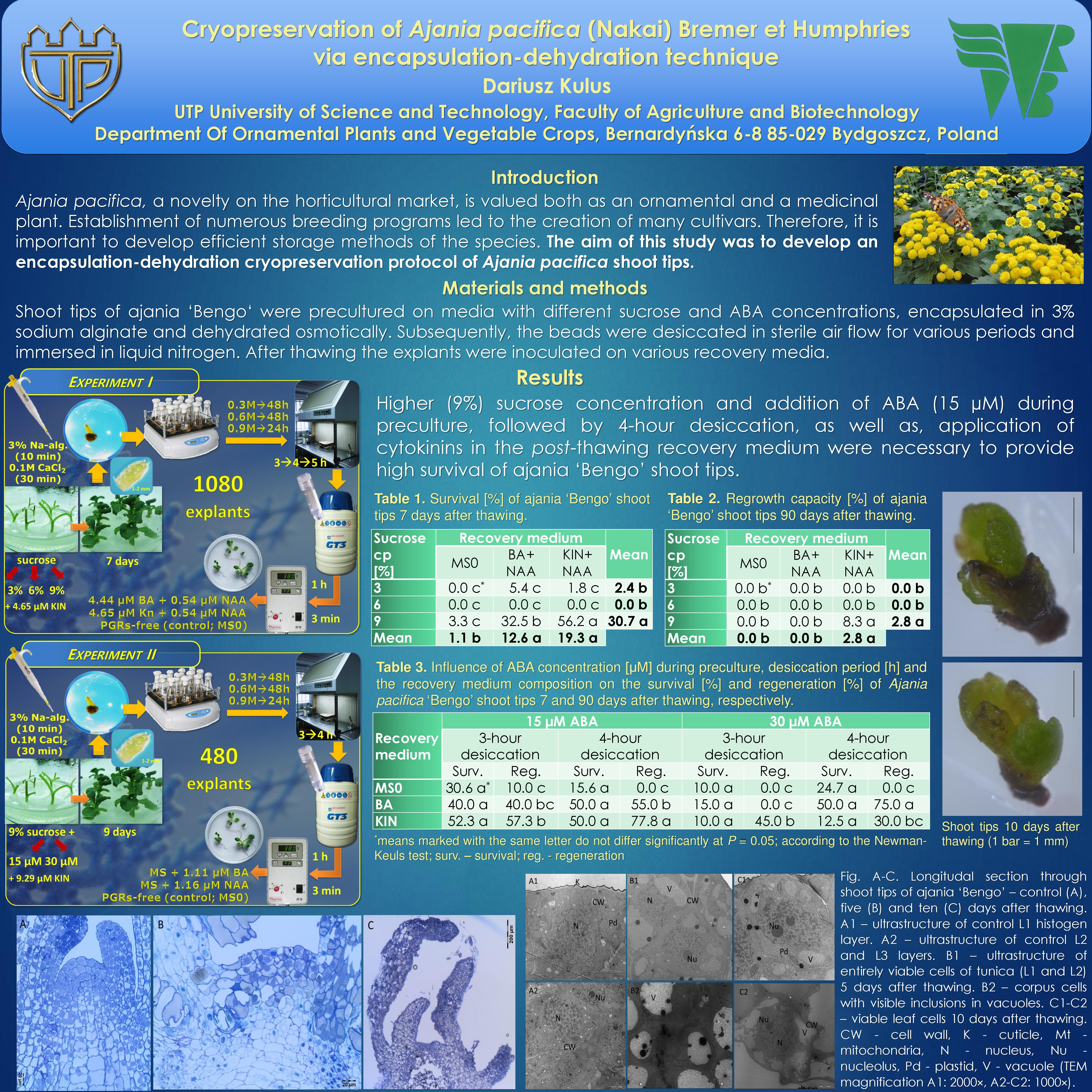 Virology Conference e-Poster