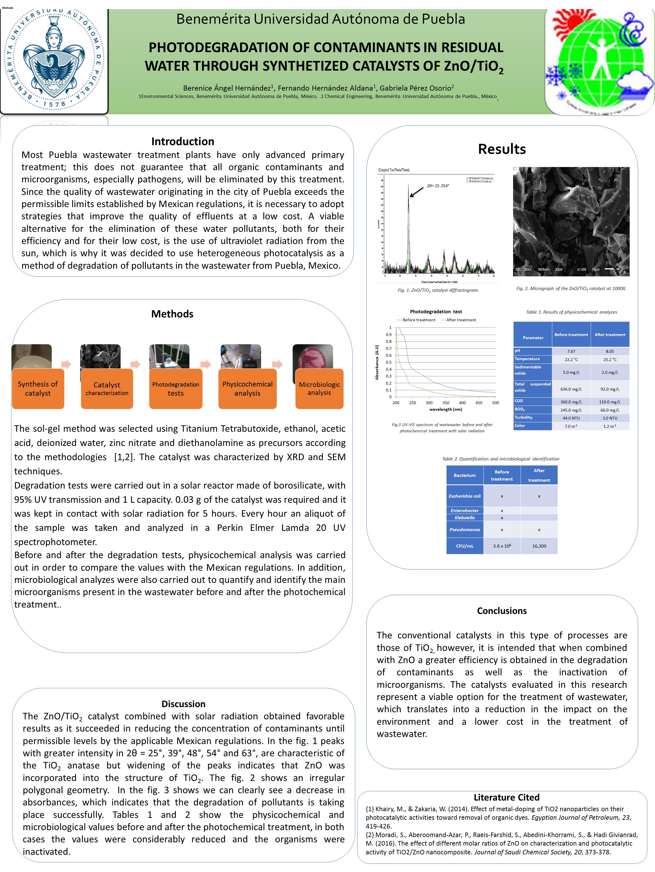 ePoster Presentation