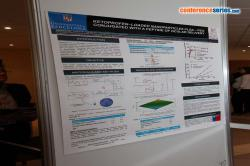 Title #cs/past-gallery/1078/poster-session-nanoscience-2016-conferenceseries-llc-11-1479402915