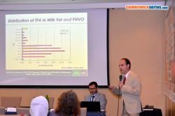 cs/past-gallery/1120/claudio-adrian-bernal---university-of-litoral---argentina--5th-european-nutrition-and-dietetics-conference--2016--conferenceseries-2-1469098117.jpg