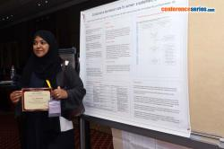Title #cs/past-gallery/1178/nahida-ahmed-cambridge-health-alliance-usa-psychosomatic-medicine-2016-conference-series-llc-1482848254