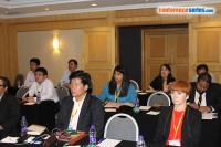 cs/past-gallery/1388/asian-biosimilars-2017-conferenceseries-llc-beijing-china-3-1503463507.jpg