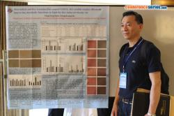 Title #cs/past-gallery/1496/wu-ching-shuang-kaohsiung-medical-university-taiwan-conference-series-llc-metabolomics-congress-2016-osaka-japan-1464700136