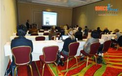 Title #cs/past-gallery/161/pharma-conferences-2011-conferenceseries-llc-omics-international-10-1450069142