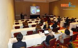 Title #cs/past-gallery/161/pharma-conferences-2011-conferenceseries-llc-omics-international-7-1450069142