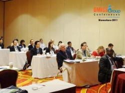 cs/past-gallery/162/biomarkers-conferences-2011-conferenceseries-llc-omics-international-4-1450068711.jpg