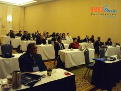 cs/past-gallery/166/pediatrics-conferences-2011-conferenceseries-llc-omics-international-15-1450063381.jpg