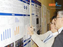 Title #cs/past-gallery/175/nano-conferences-2012-conferenceseries-llc-omics-international-29-1450076178