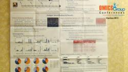 cs/past-gallery/184/vaccines-conferences-2012-conferenceseries-llc-omics-international-15-1450079289.jpg