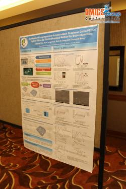 cs/past-gallery/264/nanotek-conference-2014-conferenceseries-llc-omics-international-19-1442905441-1452245589.jpg