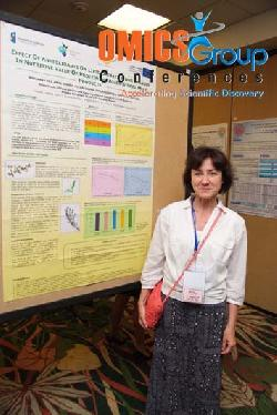 Title #cs/past-gallery/303/food-technology-conference-2014--las-vegas-usa-omics-group-international-38-1442915323
