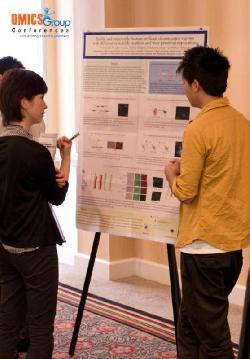 Title #cs/past-gallery/51/omics-group-conference-genetic-engineering-2013-raleigh-north-carolina-usa-26-1442912848