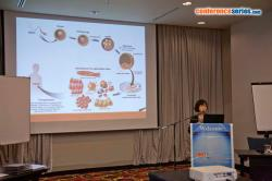 cs/past-gallery/575/yiling-hong-western-university-of-health-sciences-usa-asiapharma-2016-conference-series-llc-2-1469088136.jpg