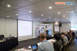 cs/past-gallery/803/title-copd-2016-rashidul-hassan-group-brisbane-australia-conferenceseries-llc-1470638353.jpg