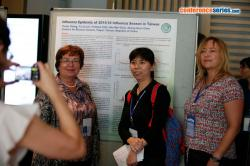 Title #cs/past-gallery/859/tatyana-ilyicheva-vector-state-research-center-of-virology-and-biotechnology-russia-2nd-international-conference-on-influenza-2016-berlin-germany-conference-series-llc-1475051784