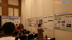 Title #cs/past-gallery/900/posters-dental-congress-2016-bangkok-thailand-conferenceseries-1481002264