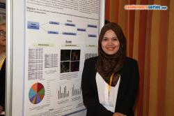 Title #cs/past-gallery/953/fadzliza-hafiza-ramli-universiti-teknologi-mara-malaysia-conference-series-llc-proteomics-congress-2016-rome-italy-1479464663
