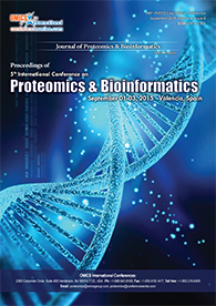 Proteomics 2015 Proceedings