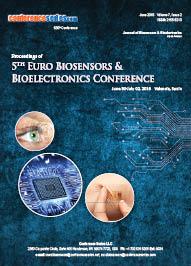 Biosensing Technologies 2016