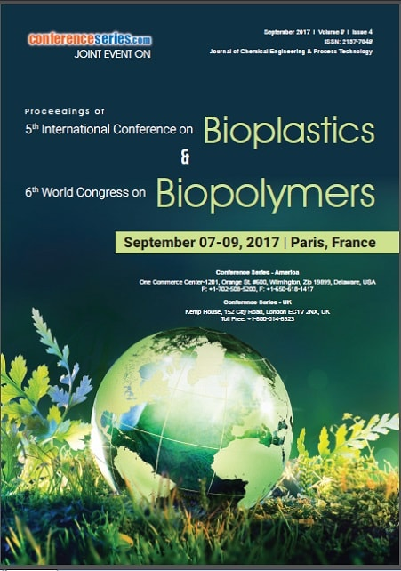 Biopolymer Congress 2017