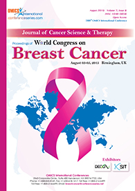 Breast Cancer: Current Research