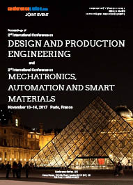 Mechatronics Conference Proceedings