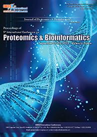 Proteomics Conference 2015