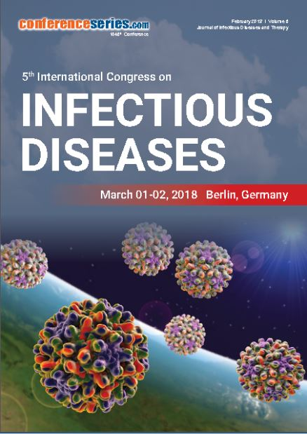 5th International Congress on Infectious Diseases