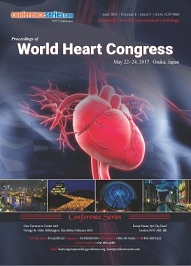 Heart congress 2017