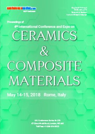 Ceramics 2018 Conferences Proceedings