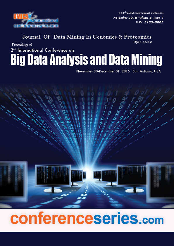 Proceeding of Data Mining 2015