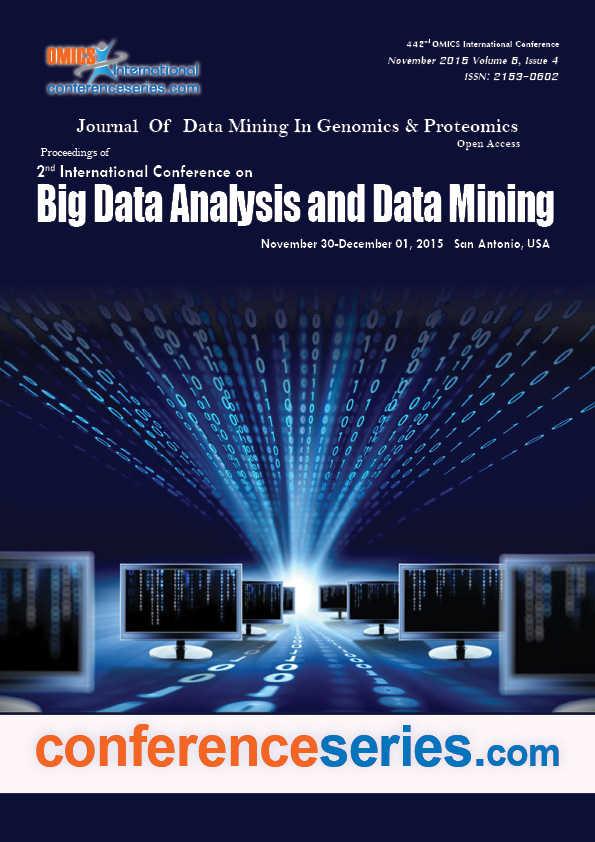 Data Mining 2015