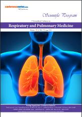 Asthma Allregy and Immunology 2016, USA