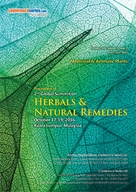 Proceedings of Herbals Summit 2016