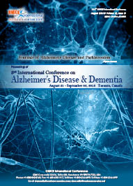 Proceedings of Alzheimers Disease 2016