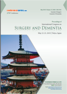 International Congress on Surgery and Dementia