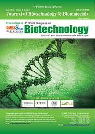 Biotechnology 2015 Congress