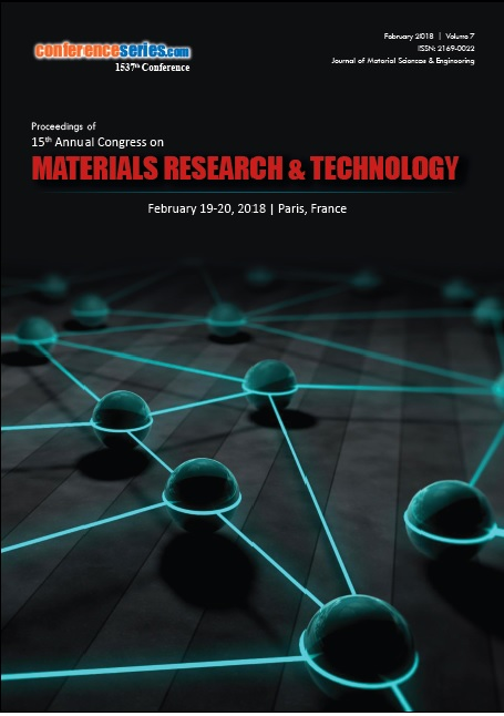 15th Annual Congress on Materials Research & Technology