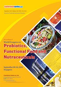 Probiotics Asia Pacific 2019