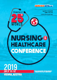 Nursing Healthcare 2019