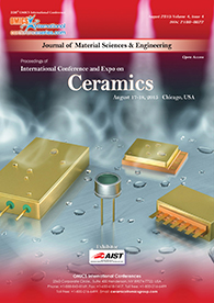 Ceramics 2015 proceedings