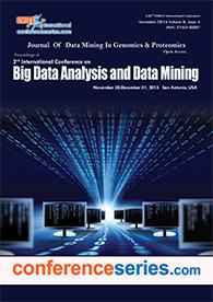 Data Mining-2015 December
