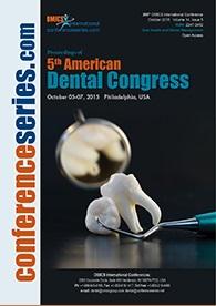 Americal Dental Congress-2015 proceedings