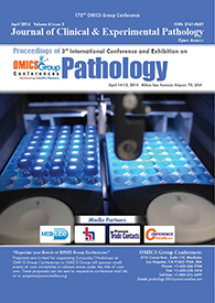 Highly Cited Digital Pathology Articles Journals