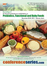 Probiotics 2015