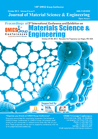 2nd International Conference and Exhibition on Materials Science & Engineering