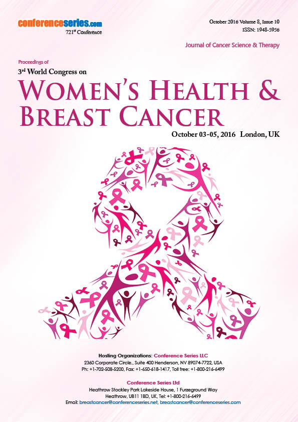 2nd World Congress on Breast Cancer