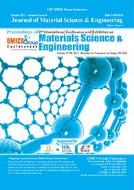 Proceedings of Material Science