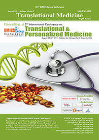 Personalized and Translational medicine high impact factor journal conferences proceedings