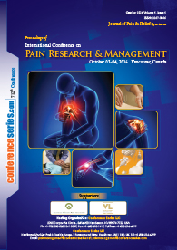 Pain Management 2016